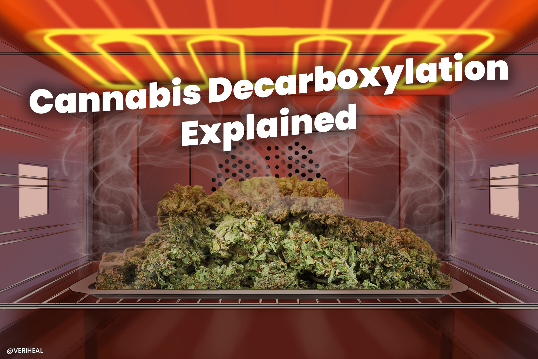 Weed Decarboxylation: How to Decarb Cannabis