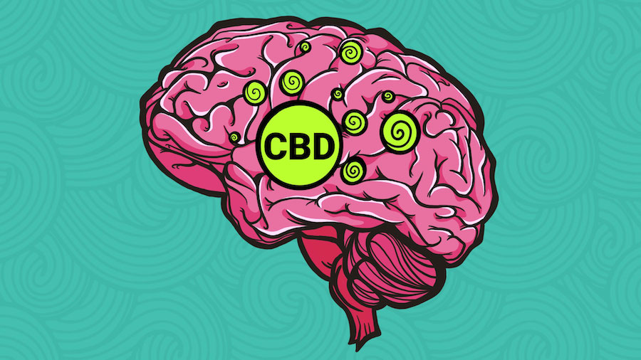 cbd-is-psychoactive