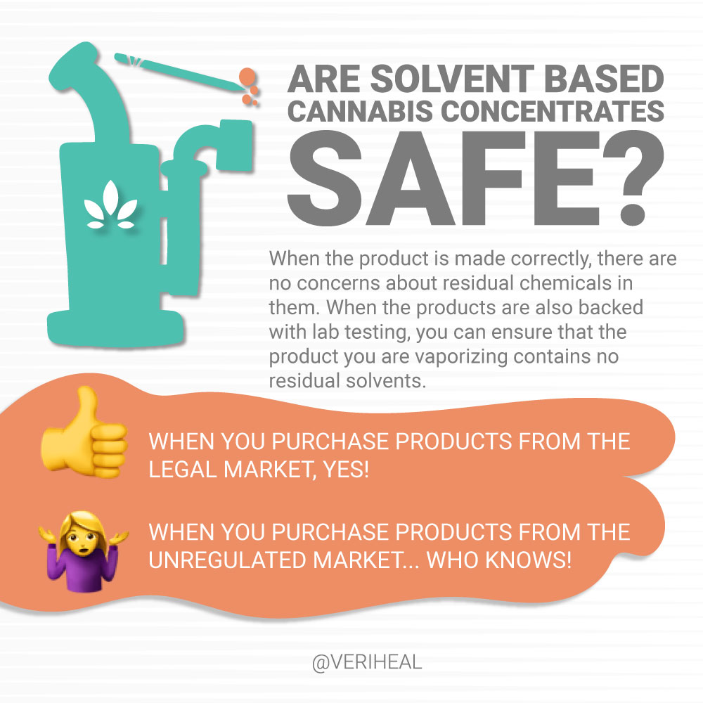 safety-of-solvent-based-concentrates-infographic