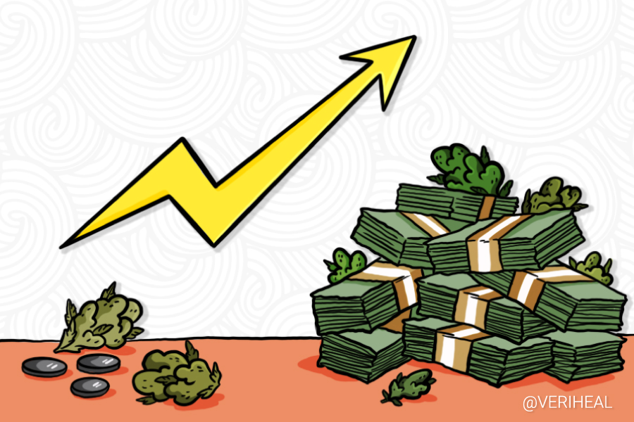 The Legal Cannabis Market is Worth Billions and Still Growing
