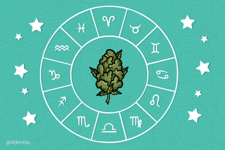 best-cannabis-strains-based-on-your-horoscope
