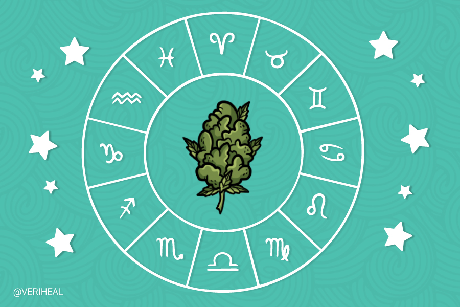 Suggested Cannabis Strains Based on Your Zodiac Sign