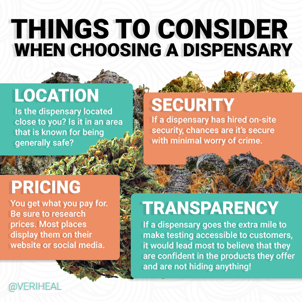 things-to-consider-when-choosing-a-dispensary