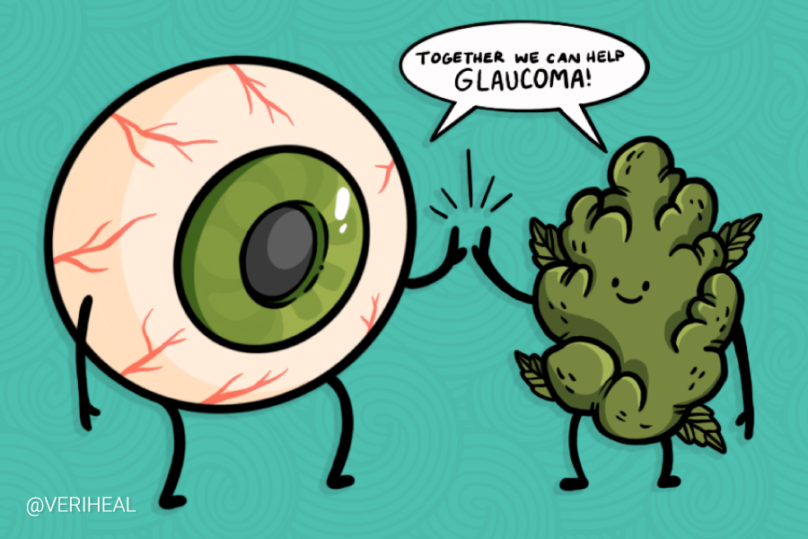 Using Medical Cannabis as a Remedy for Glaucoma