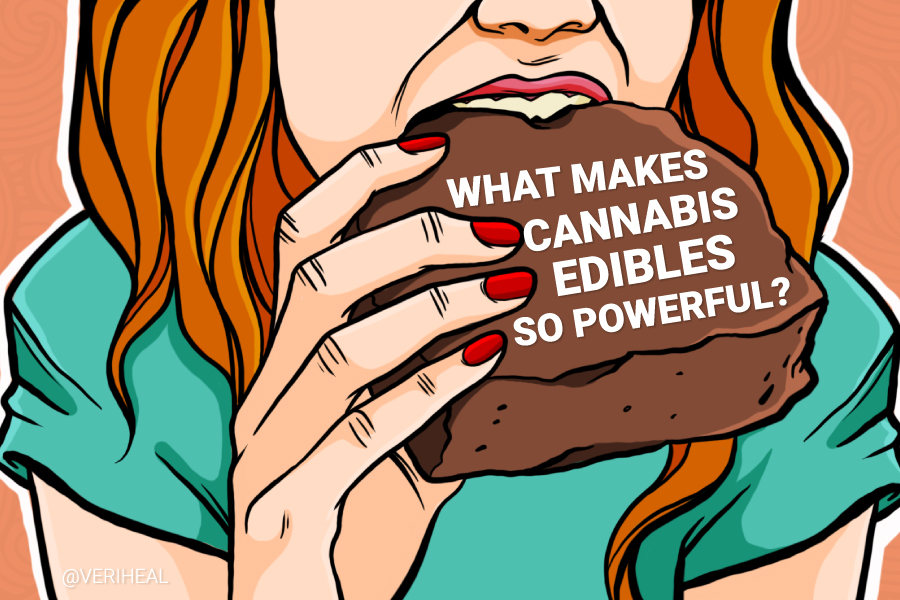 11-Hydroxy-THC: The Reason Why Edibles Can Be So Powerful