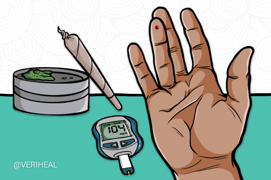 How Does Cannabis Help Manage Type 1 and Type 2 Diabetes?