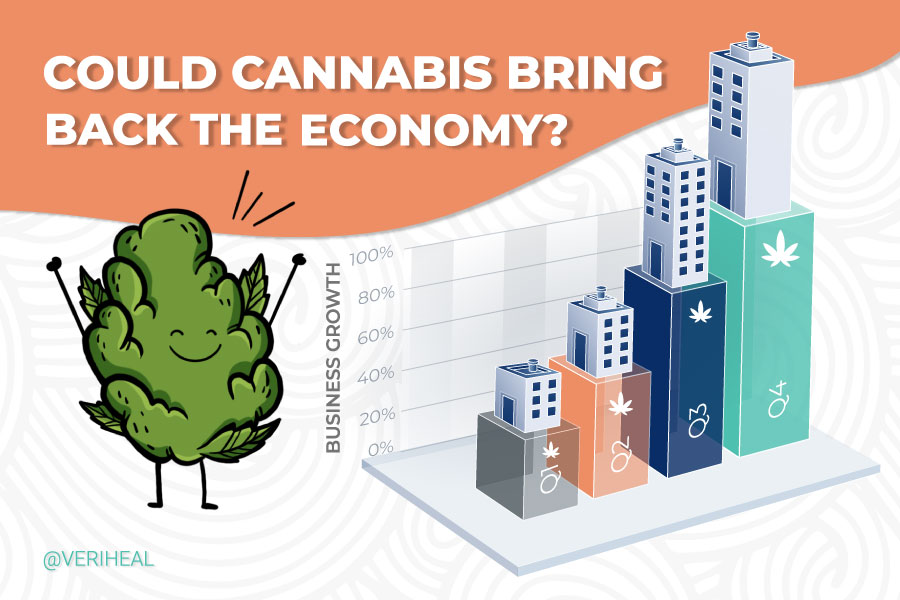 Could the Cannabis Industry Bring America's Economy Back?