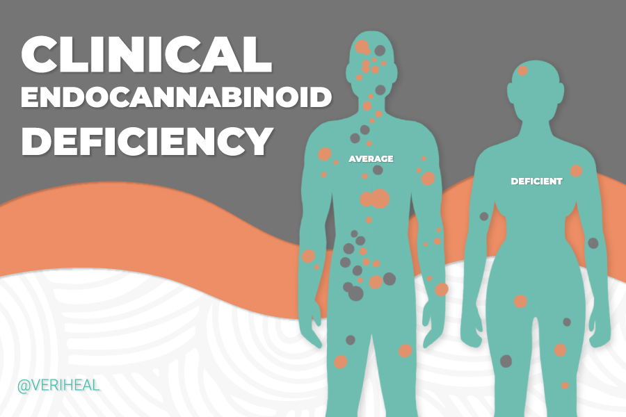 What Does Research Say About Clinical Endocannabinoid Deficiency?