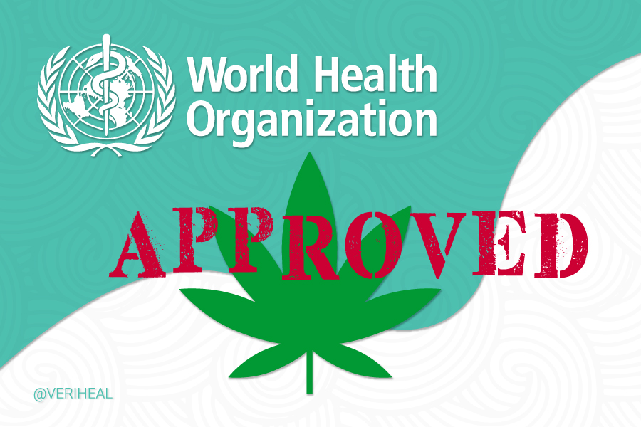 Will The WHO's New Cannabis Recommendations Loosen International Control?