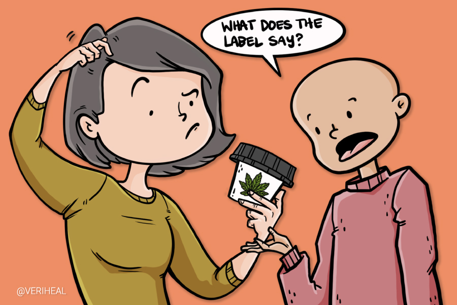 What Information to Look For on Cannabis Product Labels