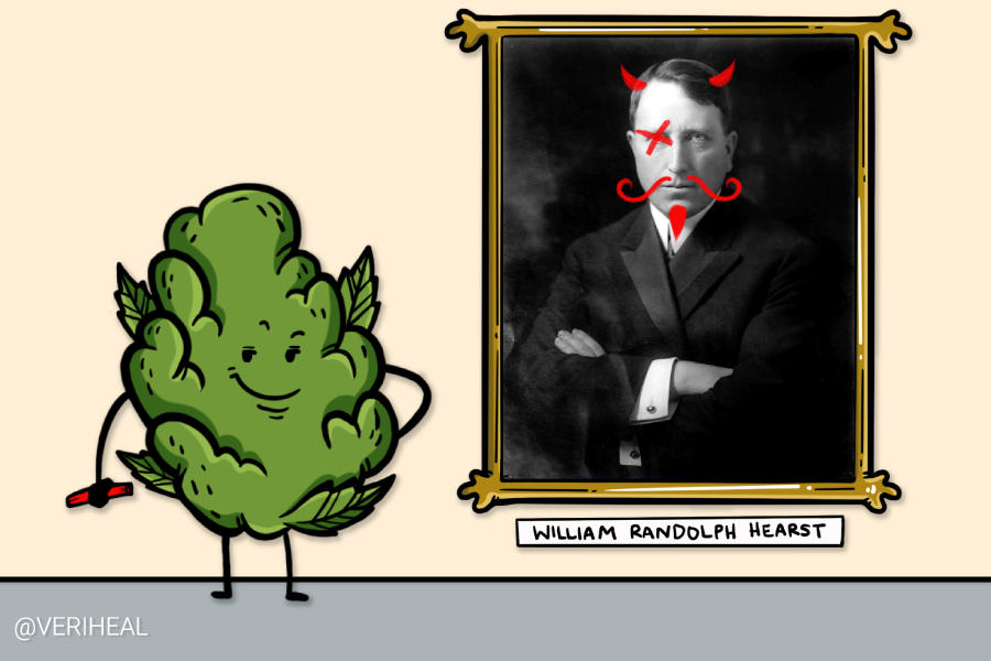 William Randolph Hearst – Anslinger's Right Hand in Cannabis Prohibition