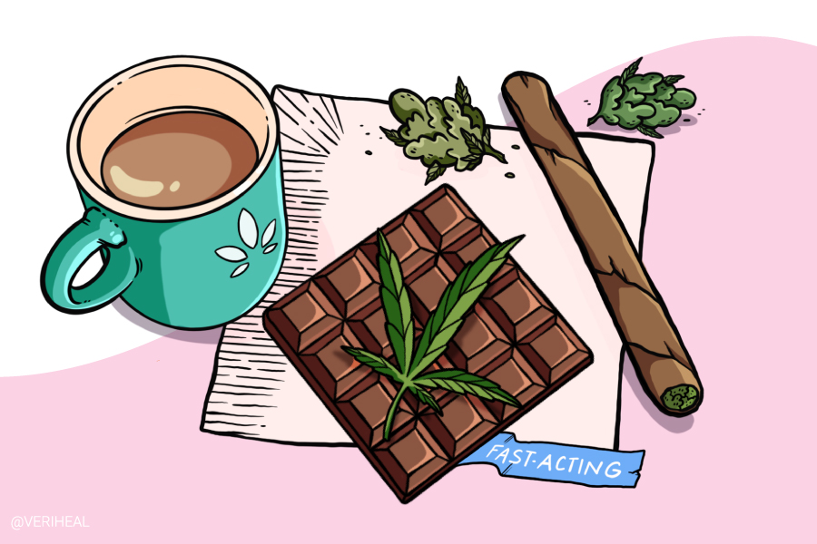 Fast Acting Edibles Are Changing the Game During the Pandemic