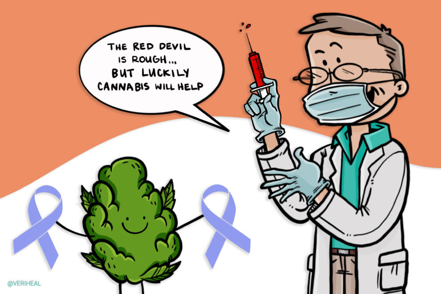 Study Determines Cannabis is Indeed Beneficial During Chemotherapy