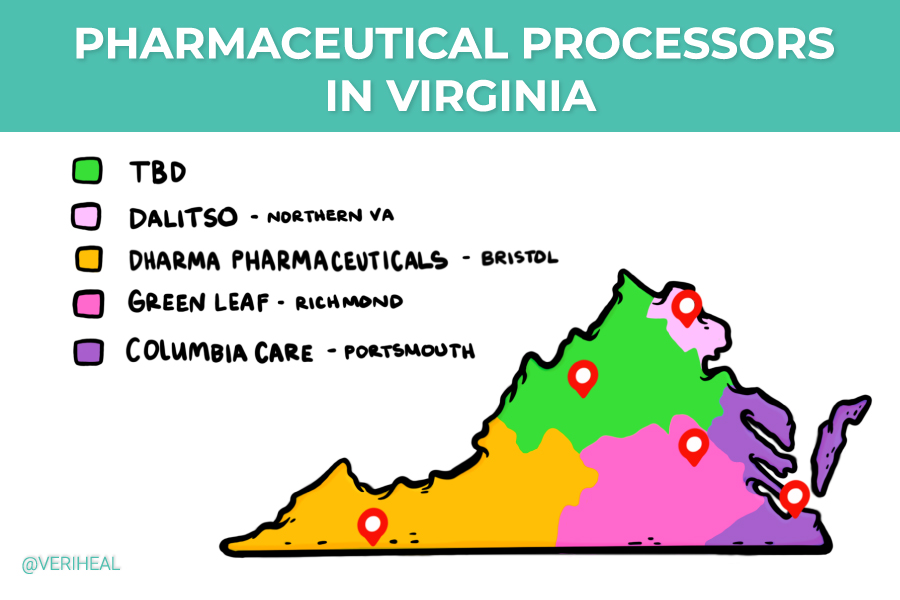 pharmaceutical-processing-centers-in-Va
