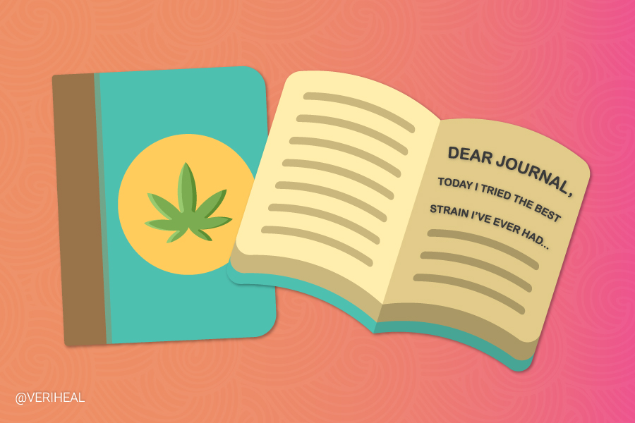 How a Cannabis Journal Can Benefit Your Therapeutic Exploration