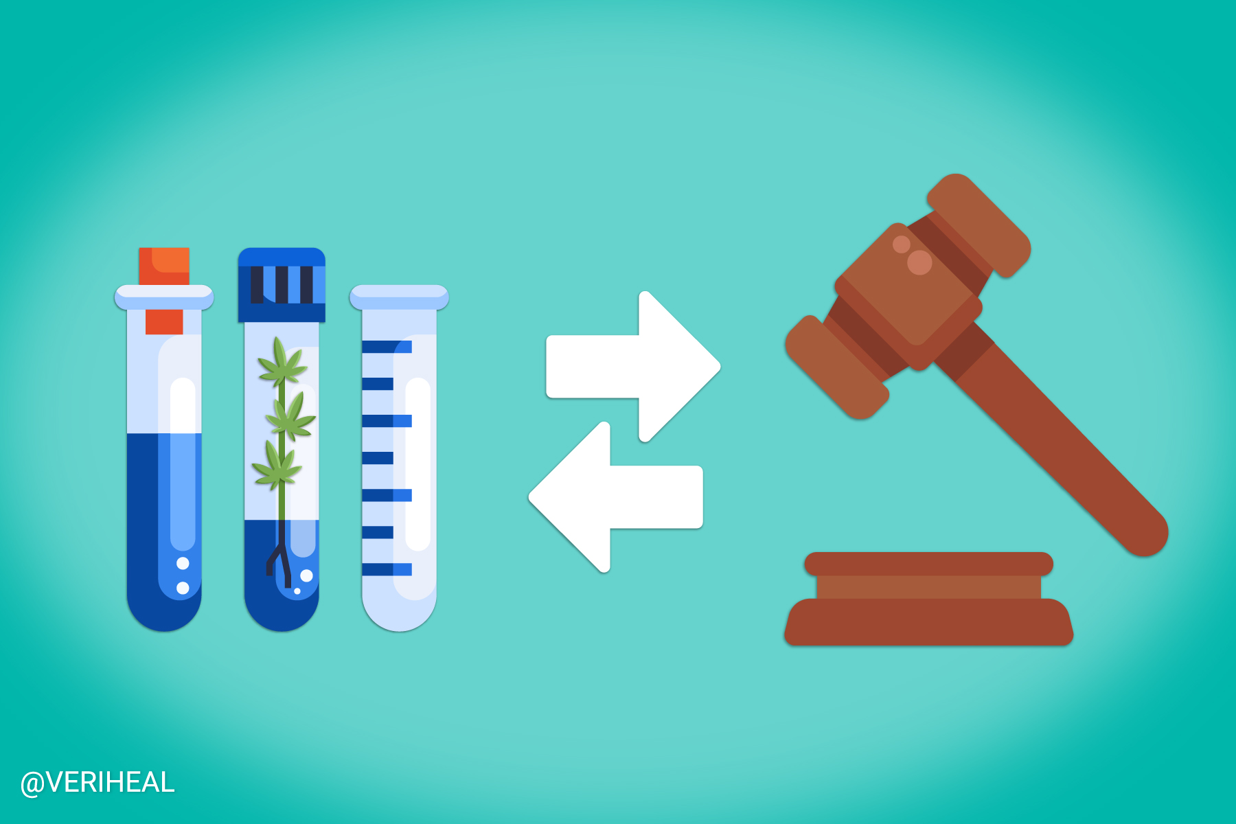 Cannabis Legalization is Necessary for Proper Research and Testing