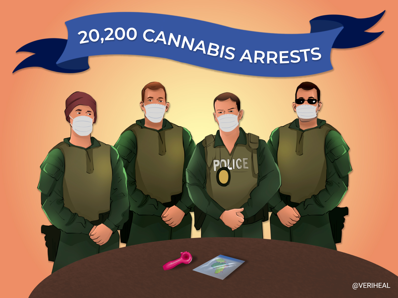 PA Police Officers Targeted Cannabis Consumers During 2020