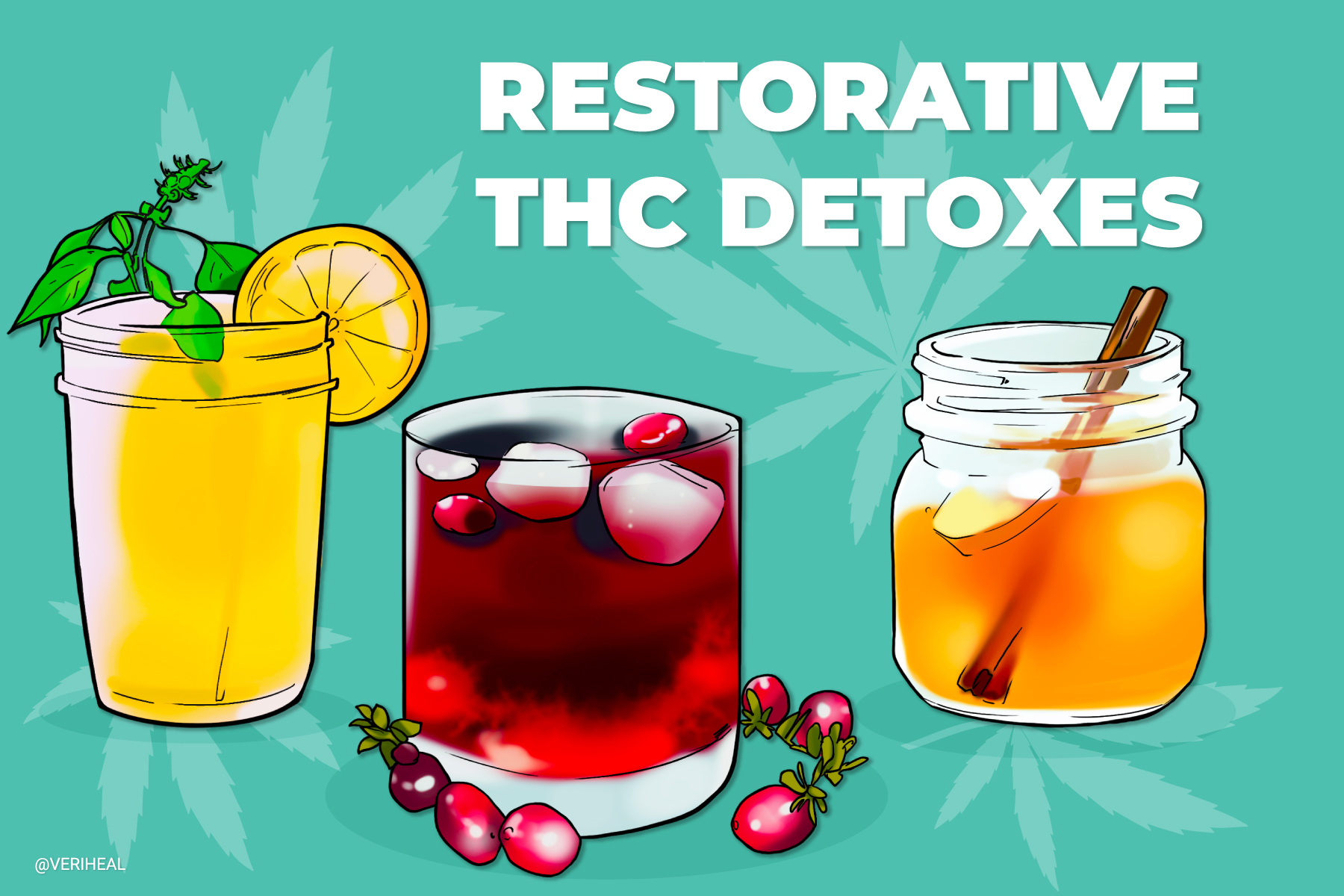 Check Out These Restorative THC Detox Methods