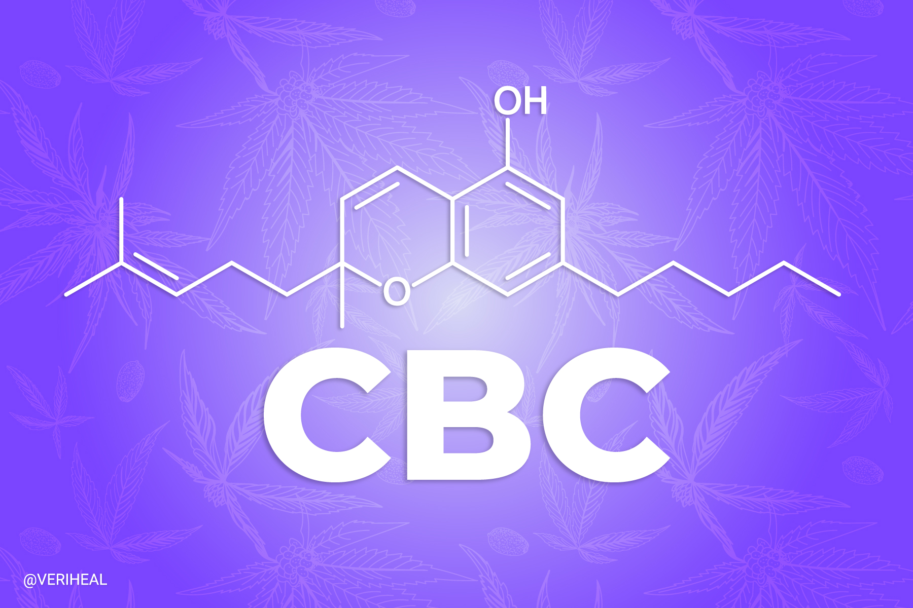 Let's Explore the CBC Cannabinoid and its Therapeutic Benefits