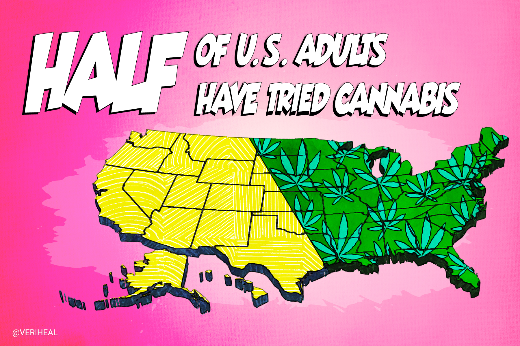 Recent Poll Reveals Half of US Adults Have Tried Cannabis