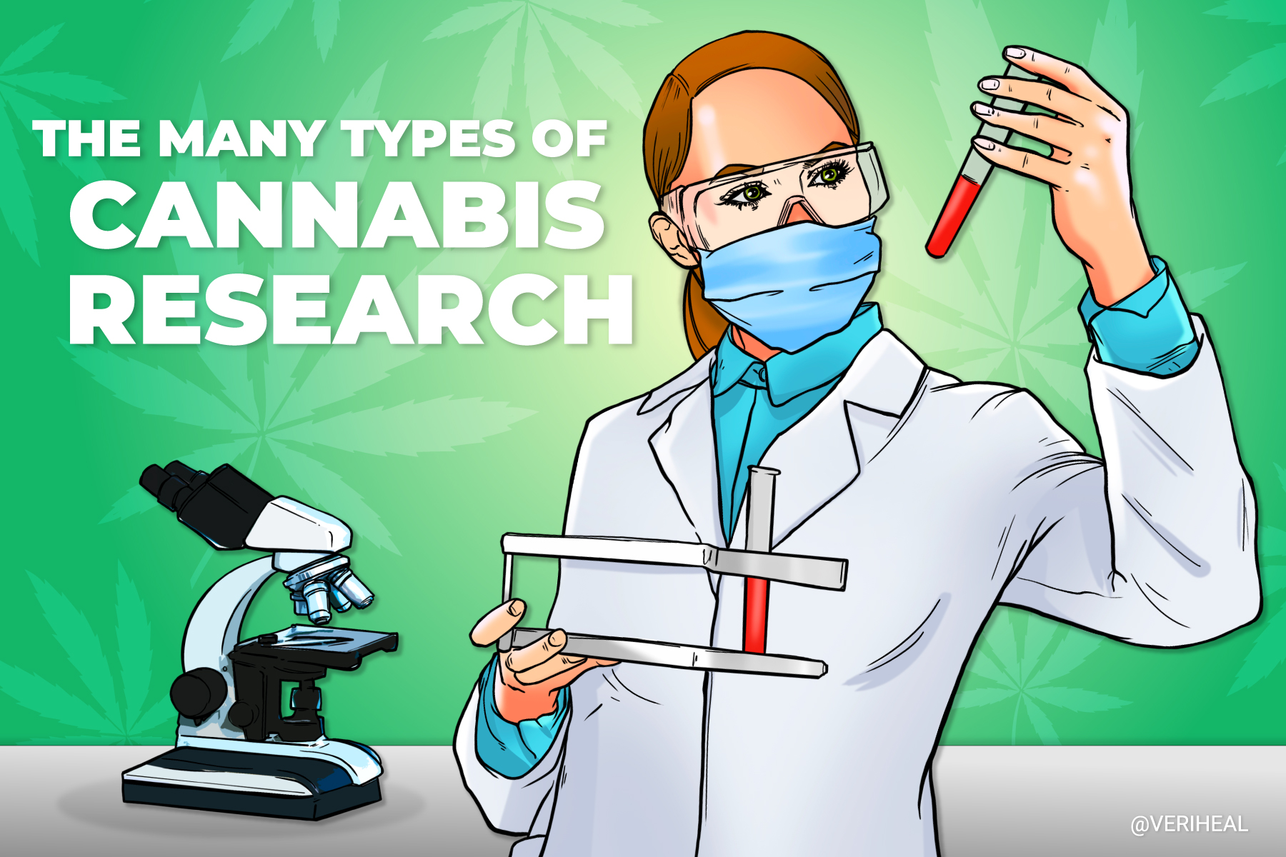 Understanding the Significance of the Many Types of Cannabis Research